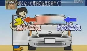 как охладить салон автомобиля