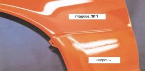 как красить автомобиль без шагрени