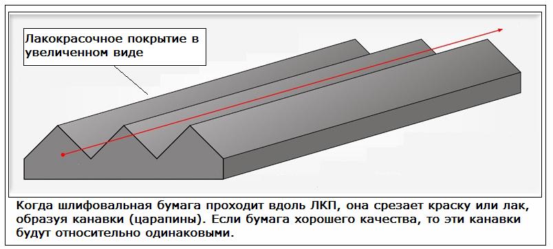 straight-lines-1