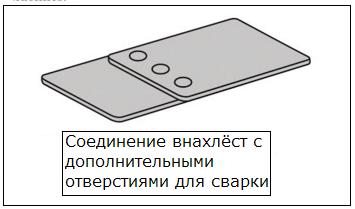 Замена несъёмных панелей кузова