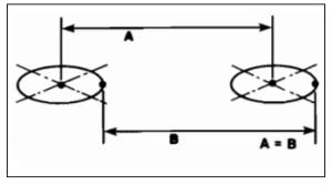 измерение геометрии кузова автомобиля