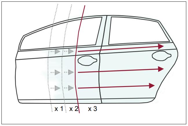 Как красить трёхслойным перламутром автомобиль